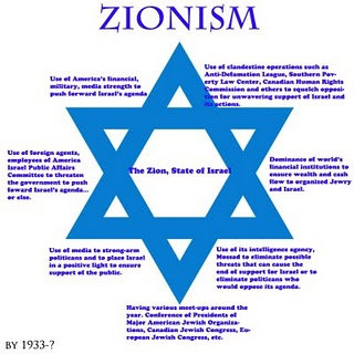 "... as by claiming that Zionism is racism)."" As we are about to see the first statement has hidden facets to it and the second defies historical reality."