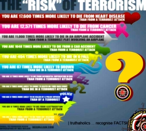risk terrorB