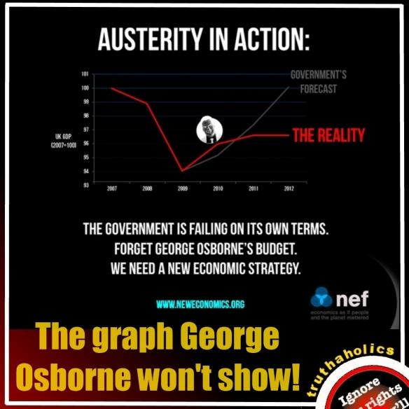 Austerity UK 1