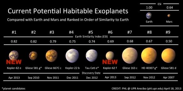HabitPlanetsConfirmed1