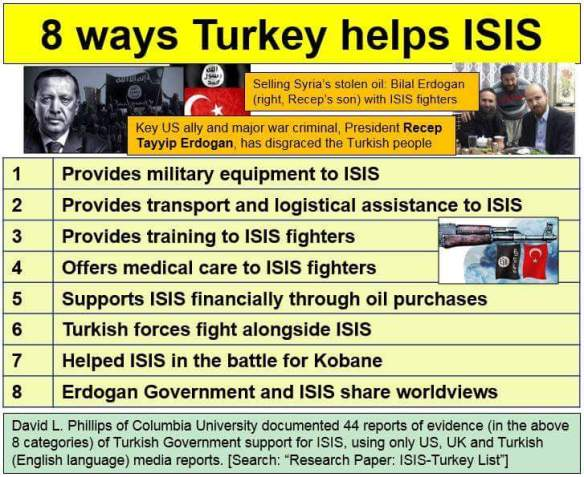 ISISTurkey