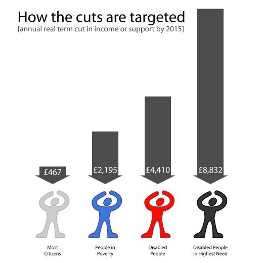 358-burden-of-cuts